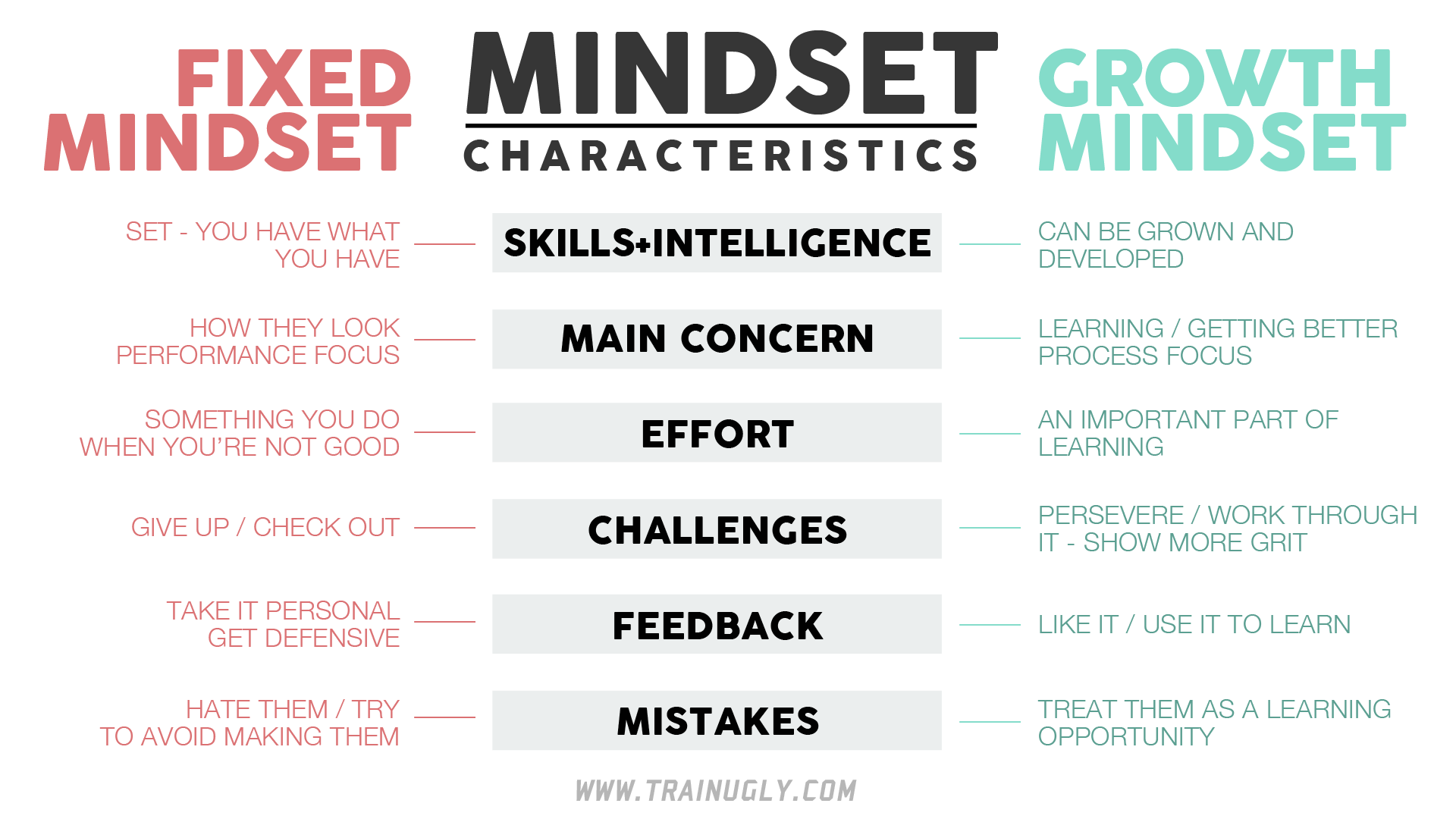 Unpacking The Mindsets