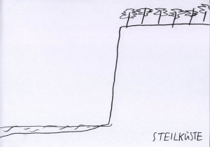 tralau_steilkueste