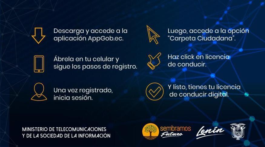 licencia digital ecuador, atm, ant, descargar, tipo b, requisitos, gob ec, pasos, app
