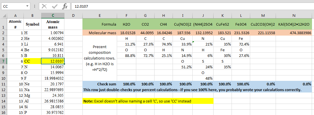 Excel Spreadsheet For Calculating Molar Masses And Percent