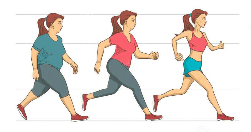 träning och vikt