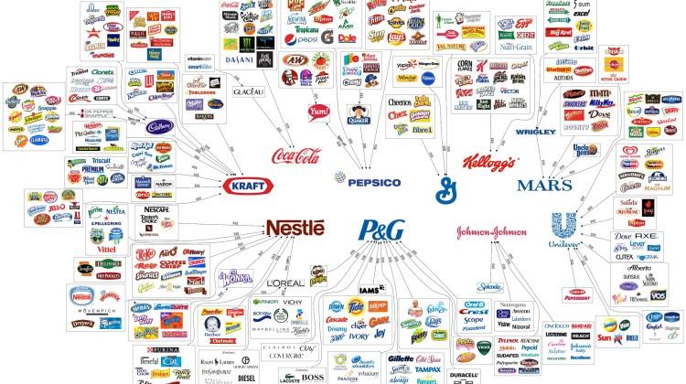 Hur få företag totalt dominerar matmarknaden
