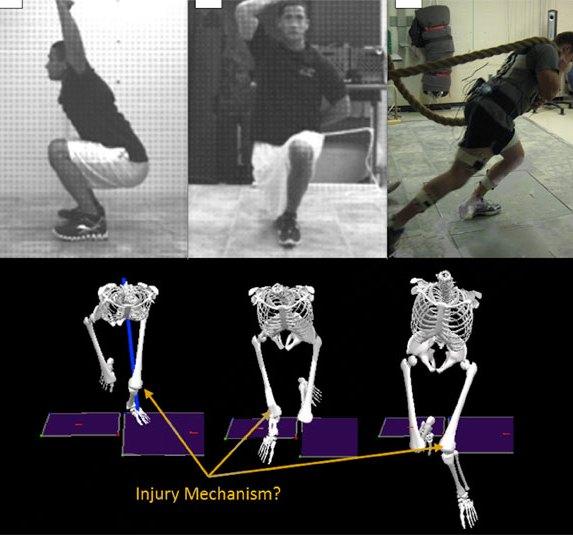 Långsamma eller mer statiska test återspeglar inte alltid rörelser med mer kraft