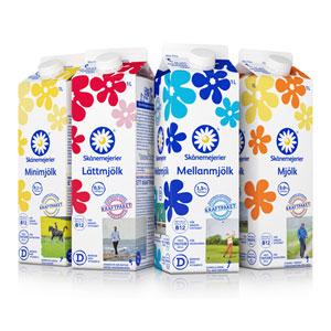 Kan mjölk korta livet?