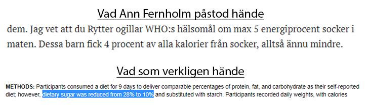 Ann Fernholm har dålig koll på vad som verkligen har studerats