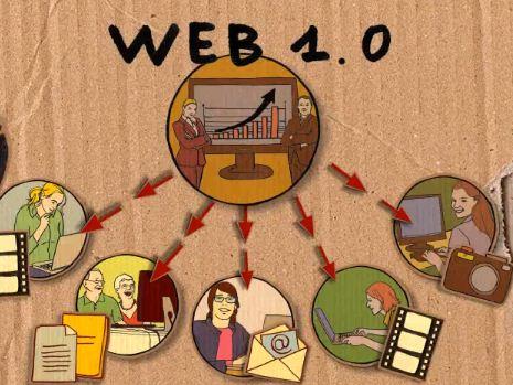 Web 1.0: características y evolución de la Internet ...