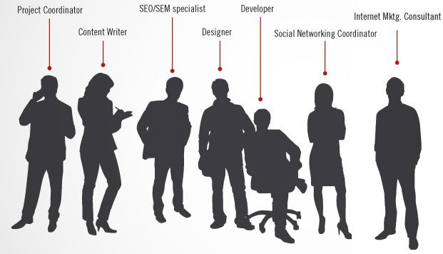 4 Essential Members Of Any Digital Marketing Team