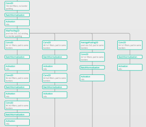 Architecture Diagrams  Kerasjs Documentation