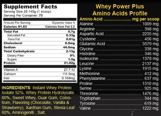 Whey Power Plus Amino Profile