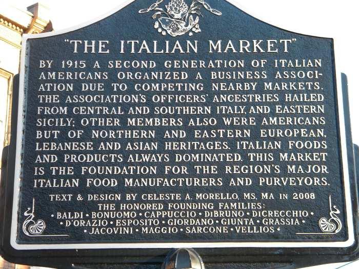 ItalianMarket