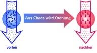 ChaosOrdnung