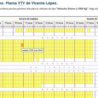 Turnos por internet para VTV de la Ciudad