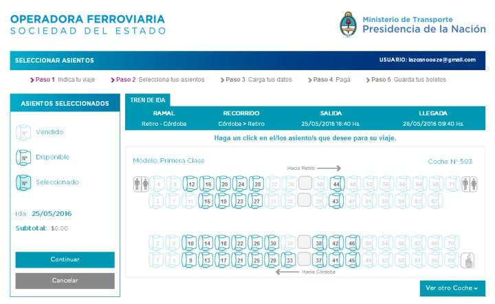 Compra de pasajes de tren Cordoba Retiro - 2