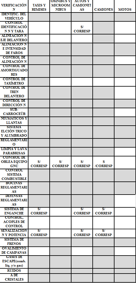 Test de verificación ITV (controles)