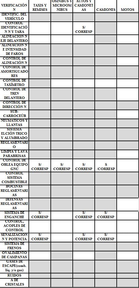 rp_Test-de-verificacion-ITV-controles.png