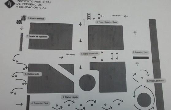 Prueba de manejo para el carnet de conducir de motos en Cordoba