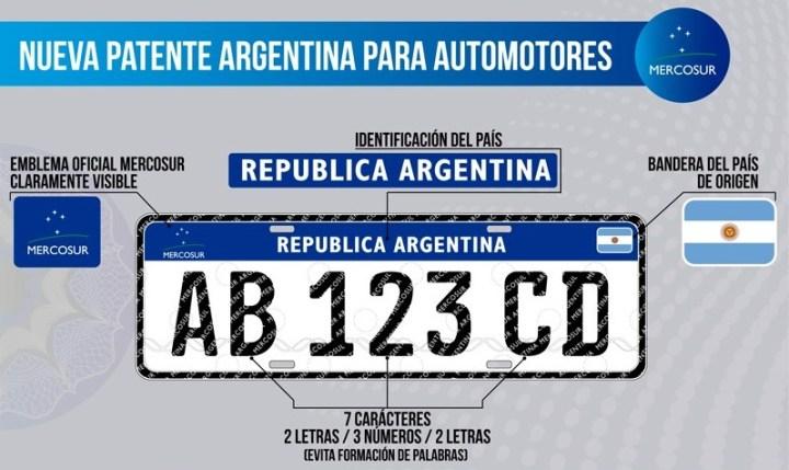 Patente unica del Mercosur - Medidas de seguridad