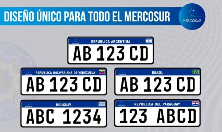 Patente unica del Mercosur - Modelos de placas