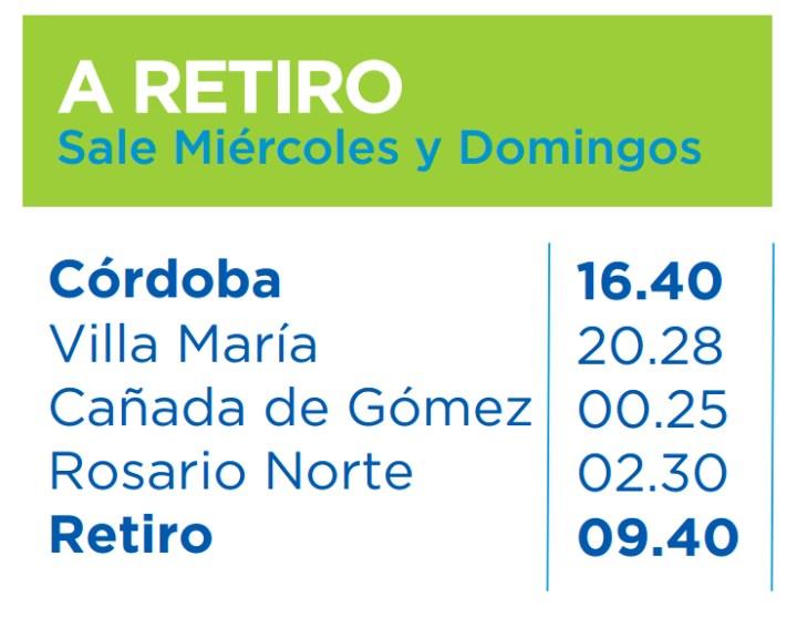 Horarios del tren Cordoba-Retiro Octubre 2015 desde Cordoba a Buenos Aires
