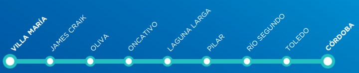 Recorrido del tren Cordoba - Villa Maria