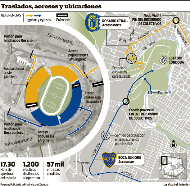 Partido entre Boca y Rosario Central en el Kempes - Accesos - Mundo D