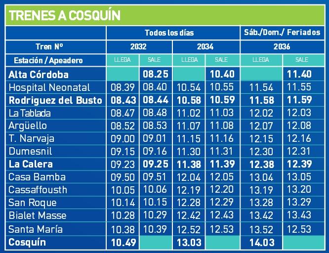 Horarios Tren de las Sierras - Tren a Cosquin - Cronograma vacaciones de julio invierno 2016
