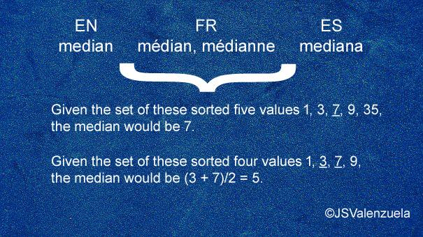 median, médian, médianne, mediana, statistics
