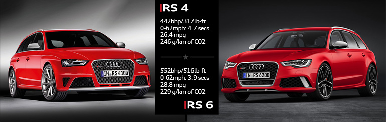 Audi RS6 Avant 2013 G22T All new Audi RS 6 Avant storms in
