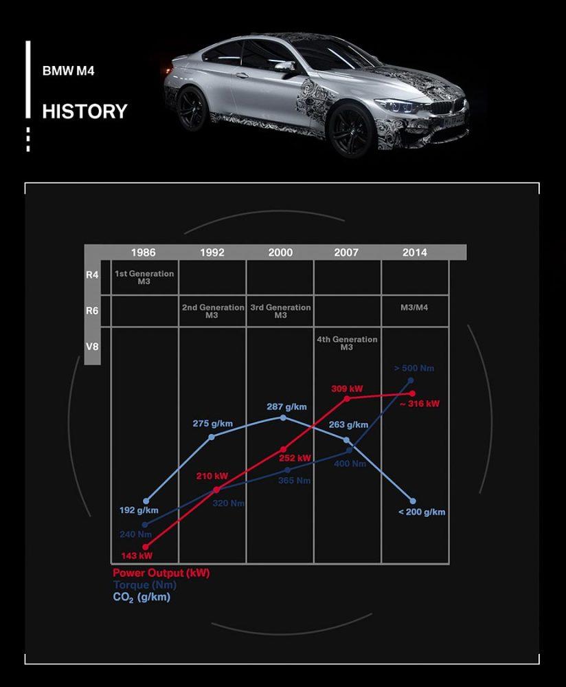 BMW-M3-M4-Nurburgring_G20