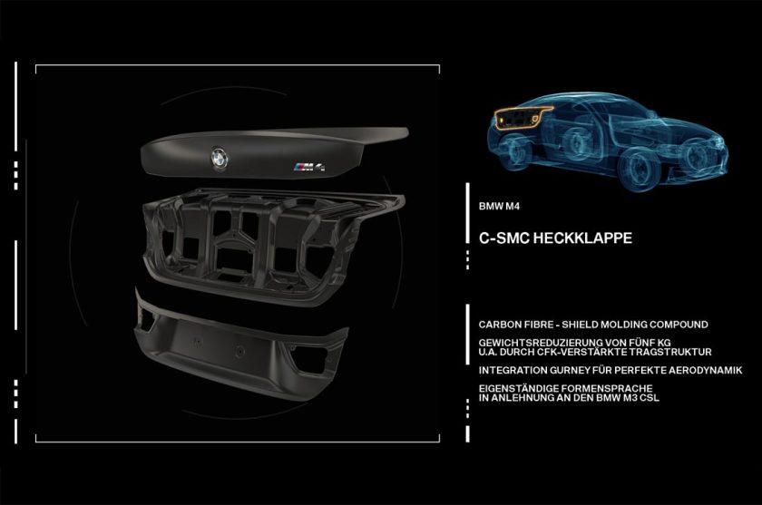BMW-M3-M4-Nurburgring_G23