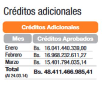 4 creditos