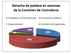 Informe 1 - Parlamentaria