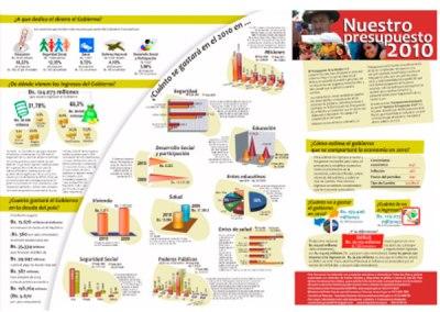 El déficit fiscal es uno de los principales retos para el 2010