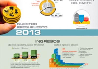 Para el 2013 se estima inflación de entre el 14 y 16%