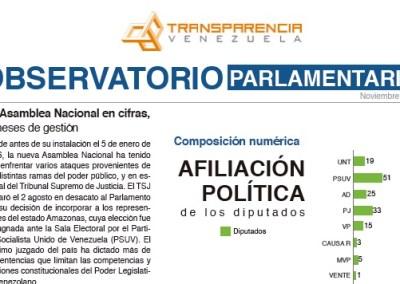 La Asamblea Nacional en Cifras, 9 meses de gestión