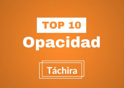 Participa en nuestro Top 10 de Opacidad Táchira