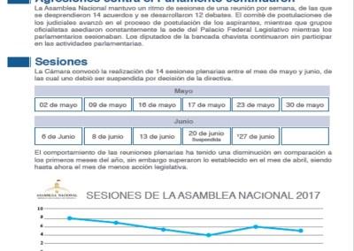 Asamblea Nacional | Mayo-Junio