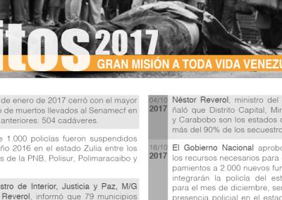 Hitos 2017: Gran Misión A Toda Vida Venezuela