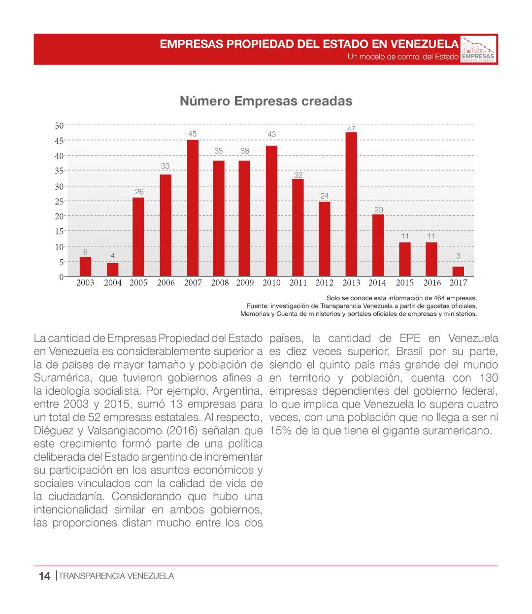 Empresas-propiedad-del-Edo.-2017-TV-sin-linea-de-corte_Página_14