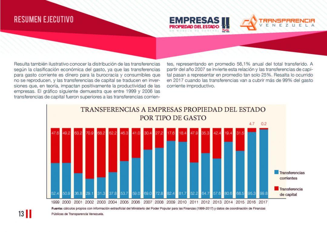 EPE II - Resumen ejecutivo, Transparencia Venezuela_Página_13