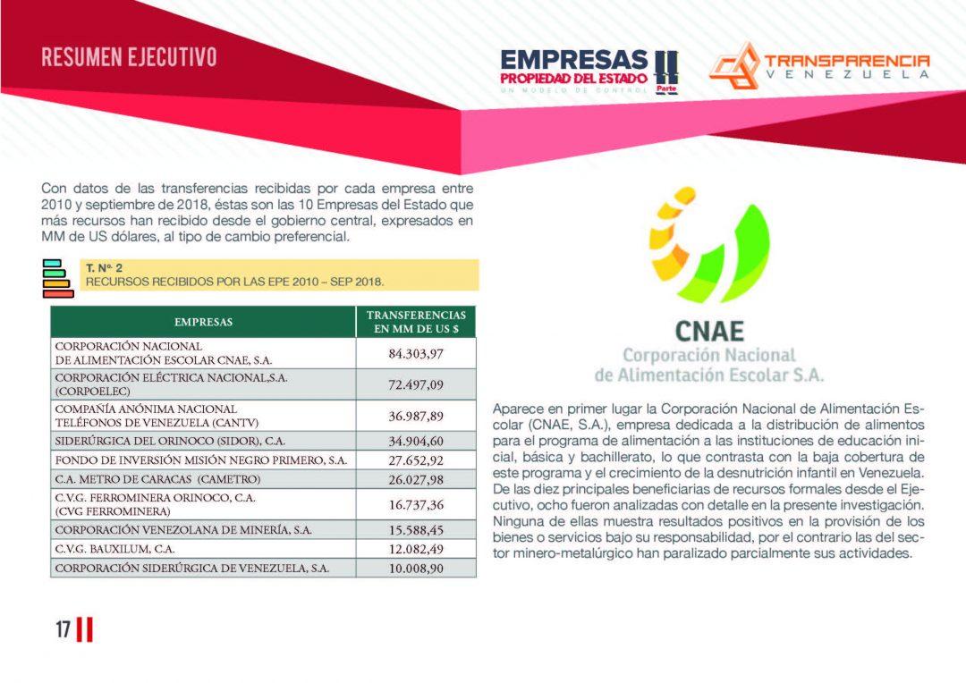 EPE II - Resumen ejecutivo, Transparencia Venezuela_Página_17