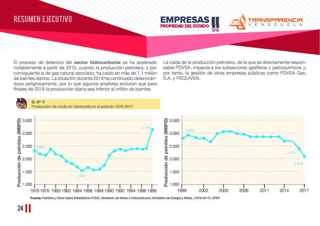 EPE II - Resumen ejecutivo, Transparencia Venezuela_Página_24