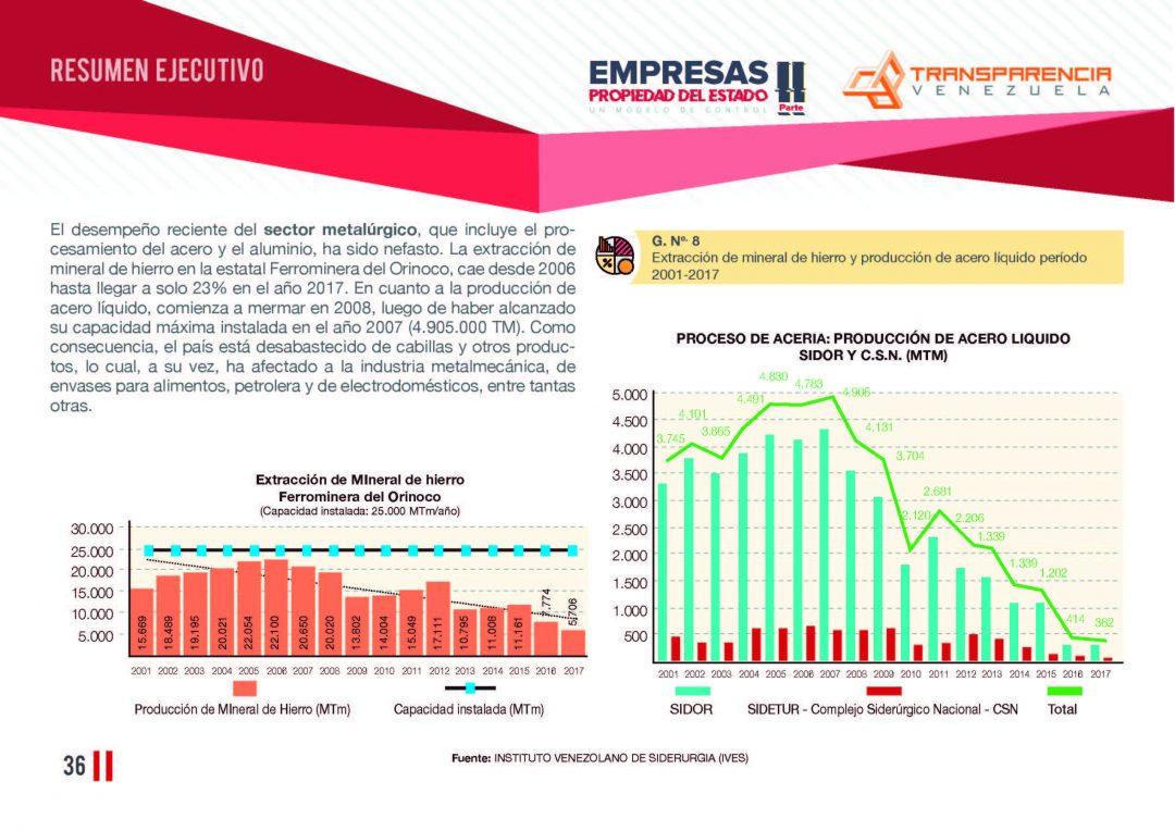 EPE II - Resumen ejecutivo, Transparencia Venezuela_Página_36