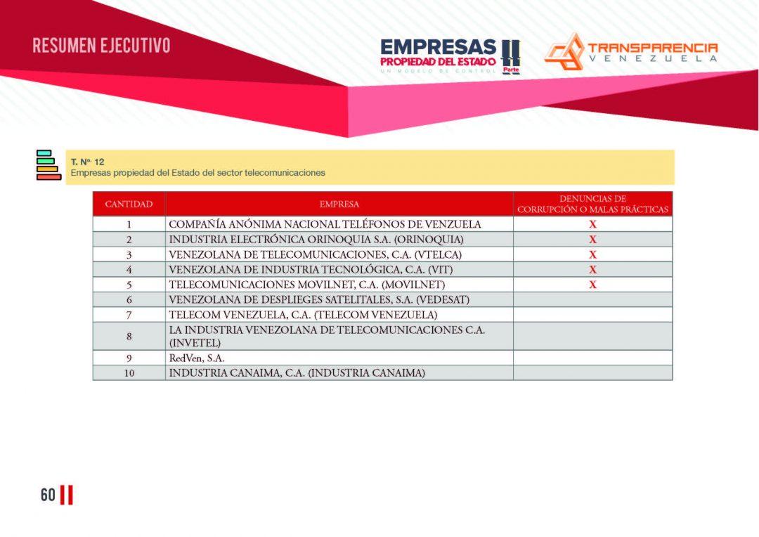 EPE II - Resumen ejecutivo, Transparencia Venezuela_Página_60