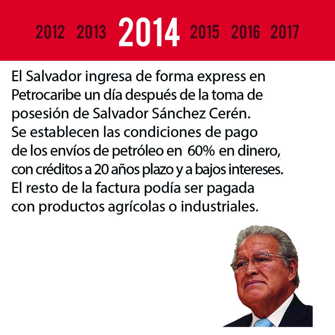 Infografia El Salvador (pag 4)