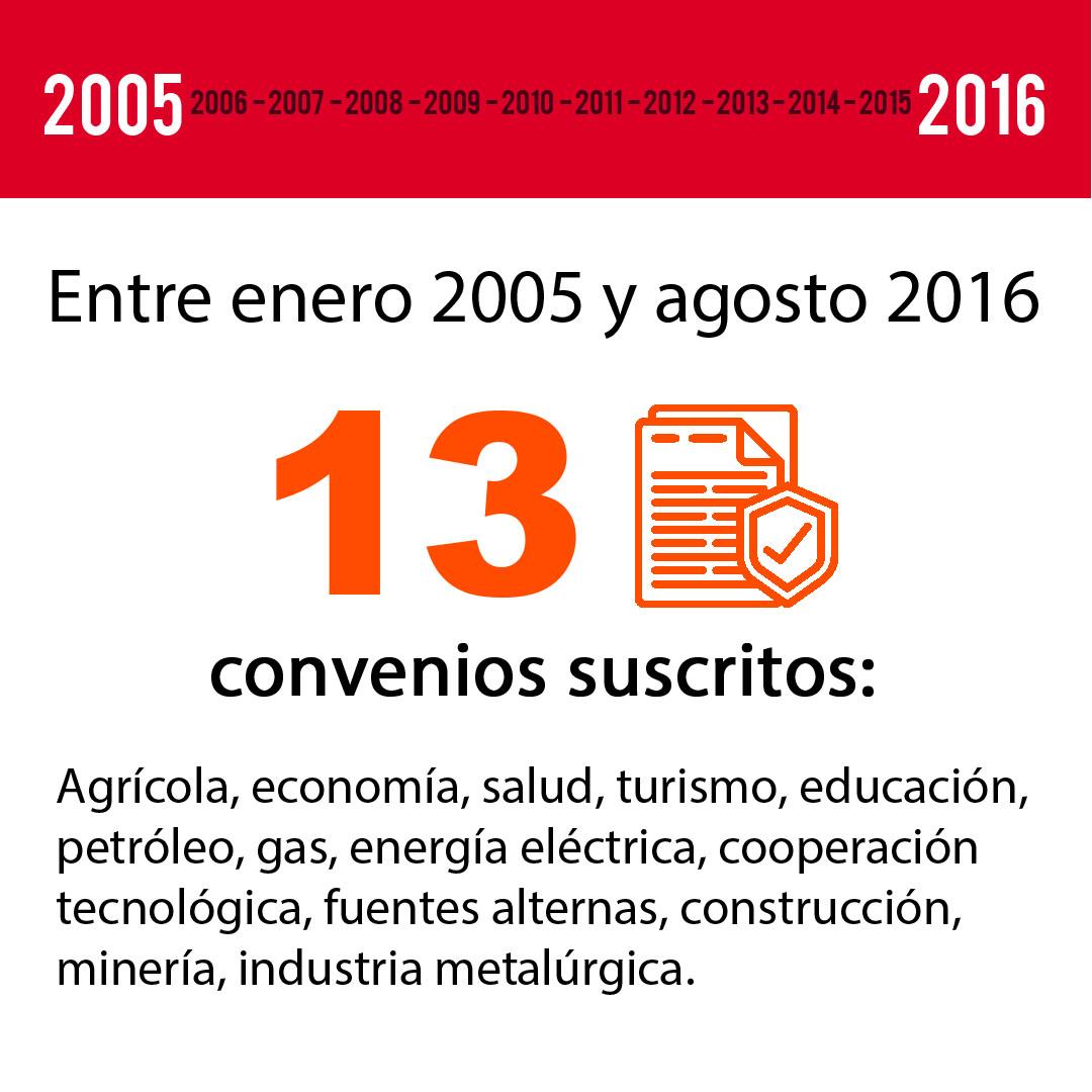 Infografia San Vicente (pag 4)