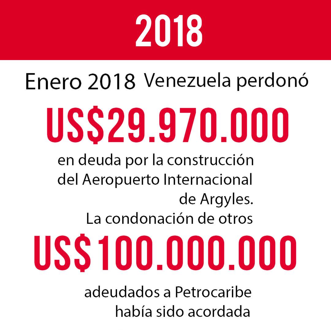 Infografia San Vicente (pag 8)