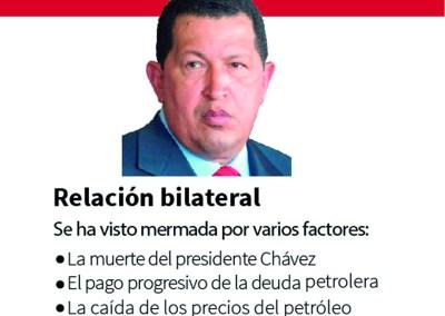 República Dominicana: Petróleo, habichuelas y corrupción
