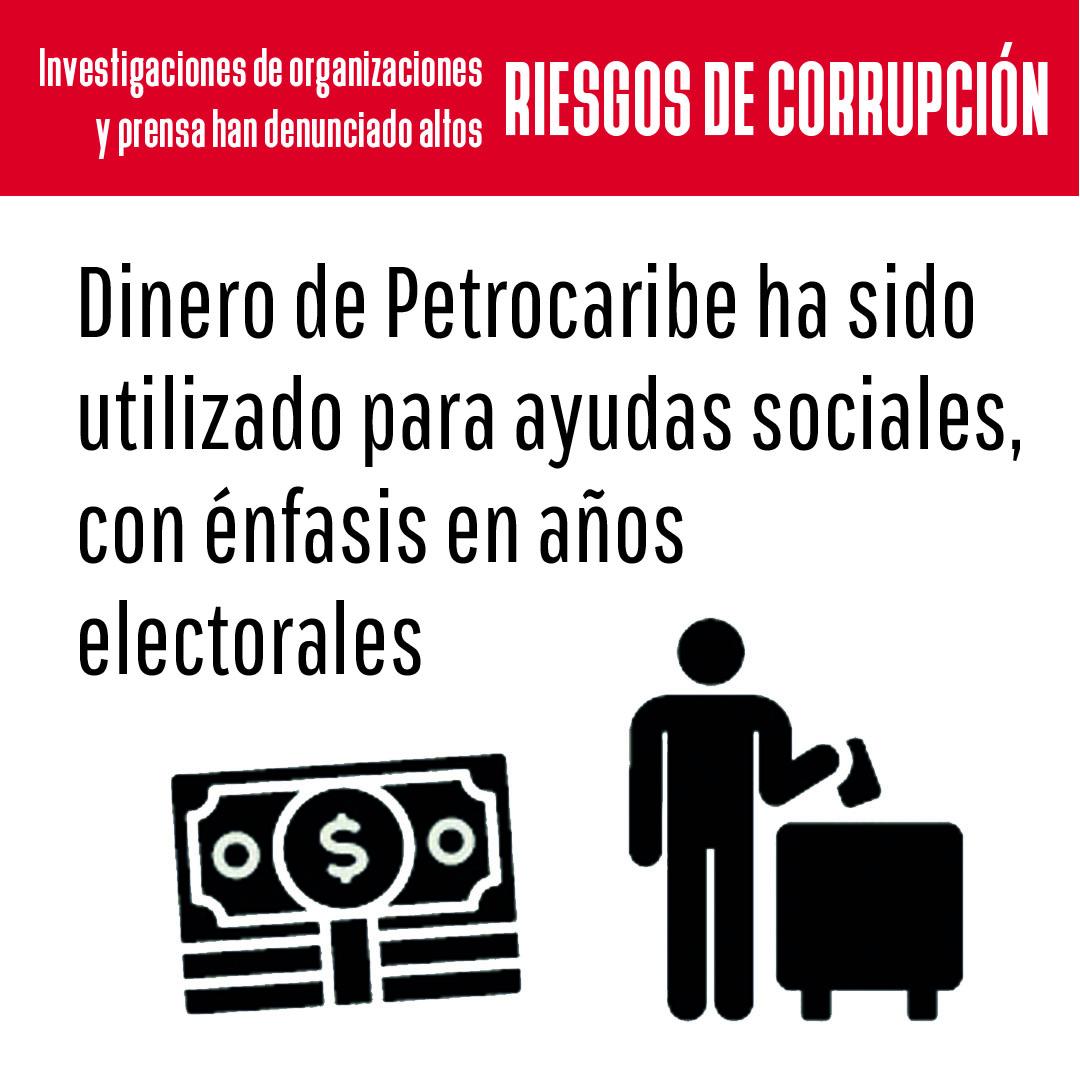7 Infografia República Dominicana 7