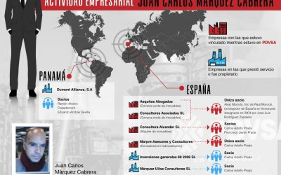 Juan Carlos Márquez Cabrera: el misterio de un hombre que tuvo  al menos 22 cargos en Pdvsa